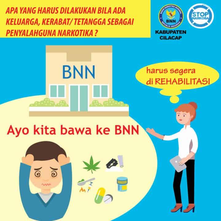 Rehabilitasi BNN Kabupaten Cilacap